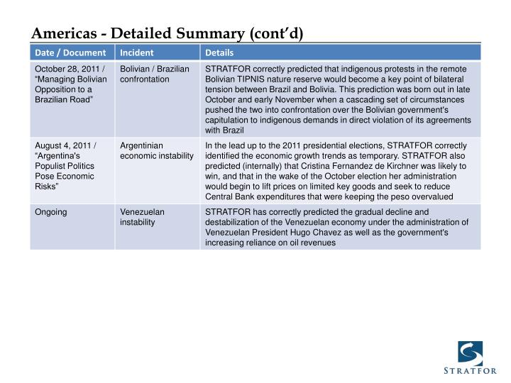 Americas - Detailed Summary (cont'd)