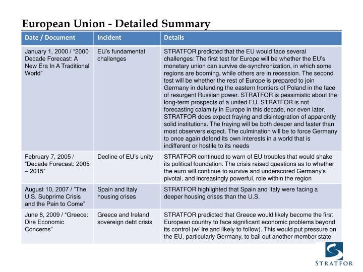 European Union - Detailed Summary