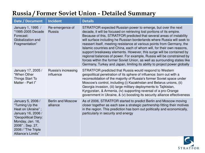 Russia / Former Soviet Union - Detailed Summary
