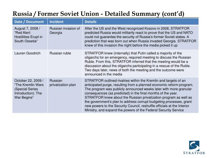 Russia / Former Soviet Union - Detailed Summary (cont'd)