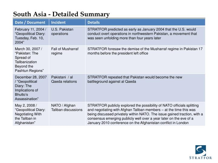 South Asia - Detailed Summary