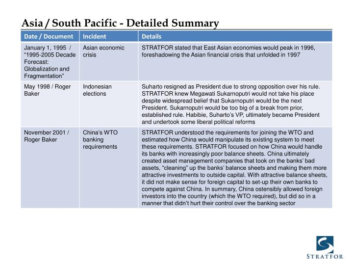 Asia / South Pacific - Detailed Summary