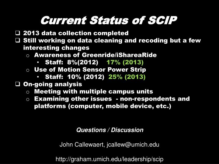 Current Status of SCIP