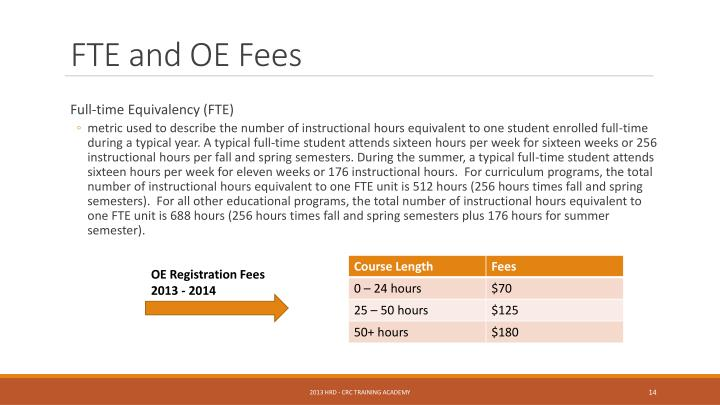 FTE and OE Fees