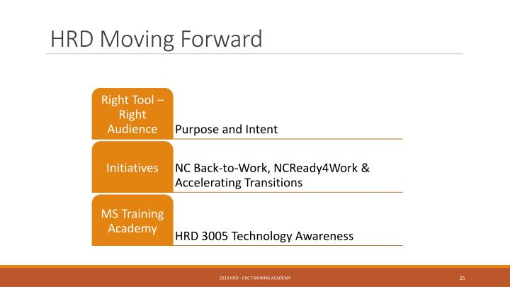 HRD Moving Forward