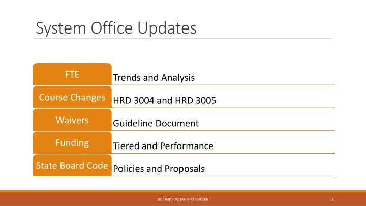 System office updates1