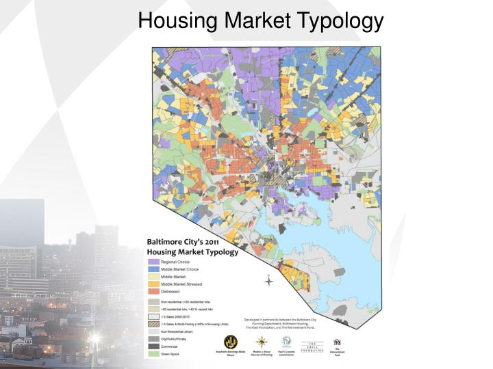 Housing Market Typology