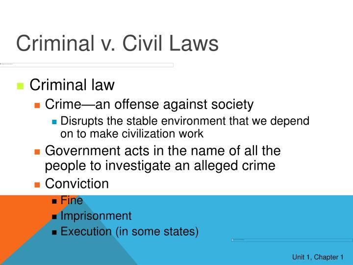 Criminal v. Civil Laws