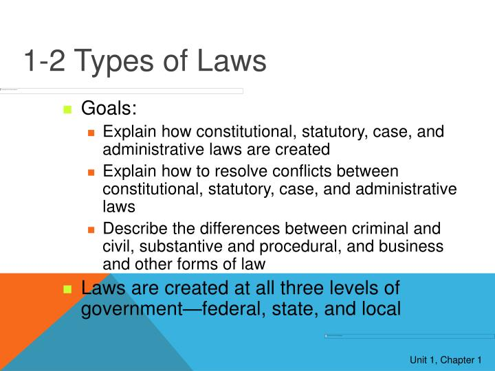 1-2 Types of Laws