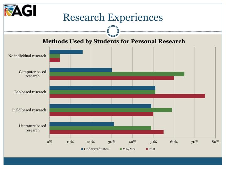 Research Experiences