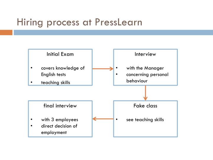 Hiring process at PressLearn
