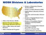 niosh divisions laboratories