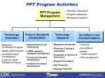ppt program activities