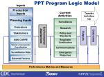 ppt program logic model
