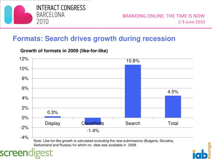 Formats: Search drives growth during recession