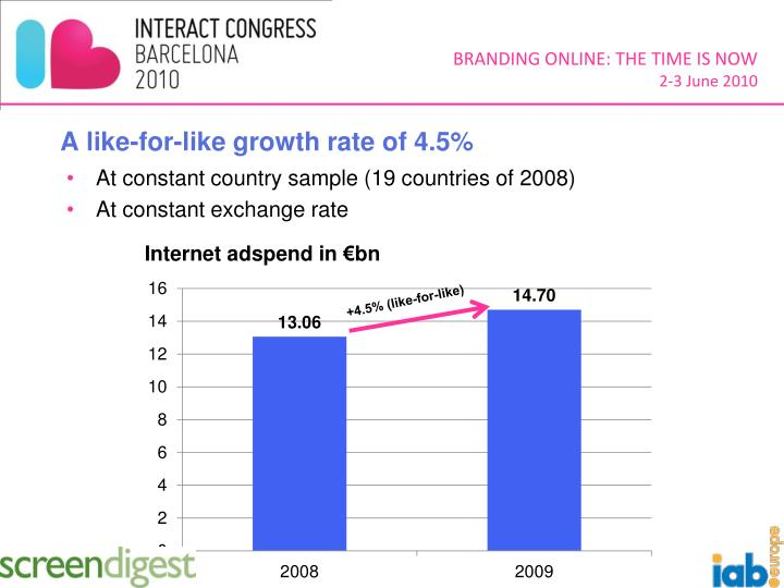 A like-for-like growth rate of 4.5%