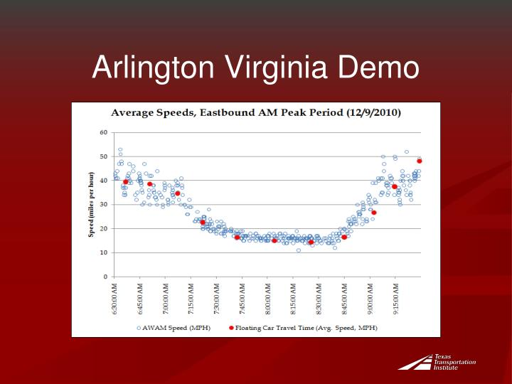 Arlington Virginia Demo