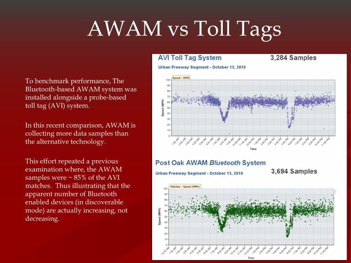 AWAM vs Toll Tags