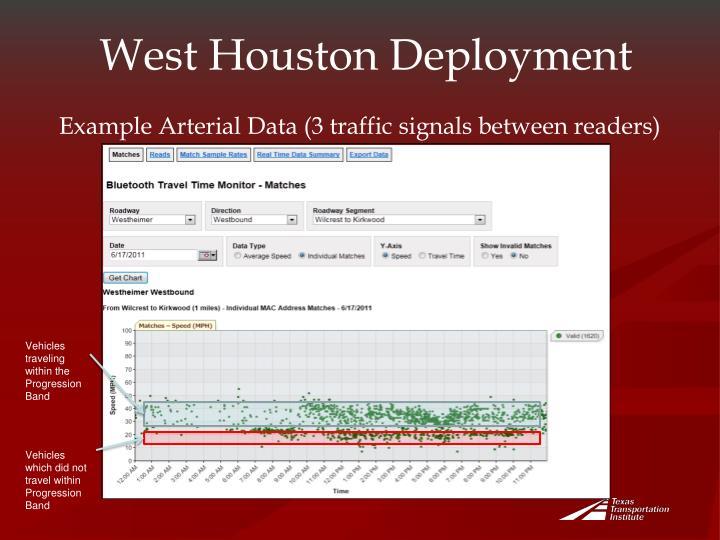 West Houston Deployment