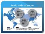 world wide influence