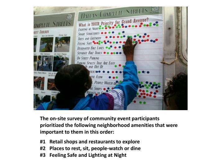 The on-site survey of community event participants