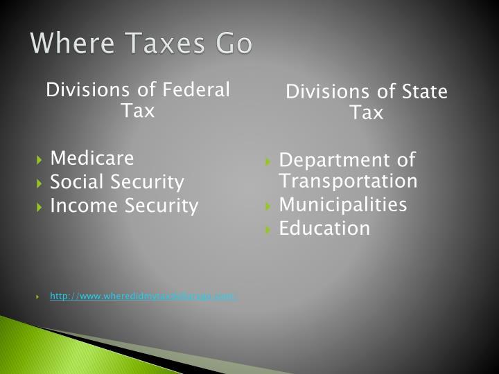 Where Taxes Go