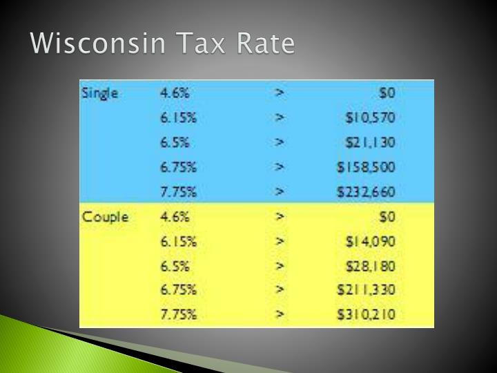 Wisconsin Tax Rate