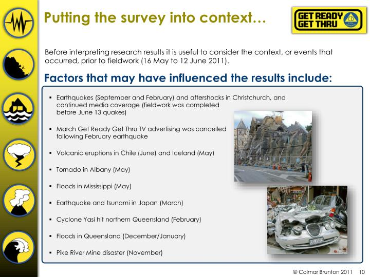 Putting the survey into context…