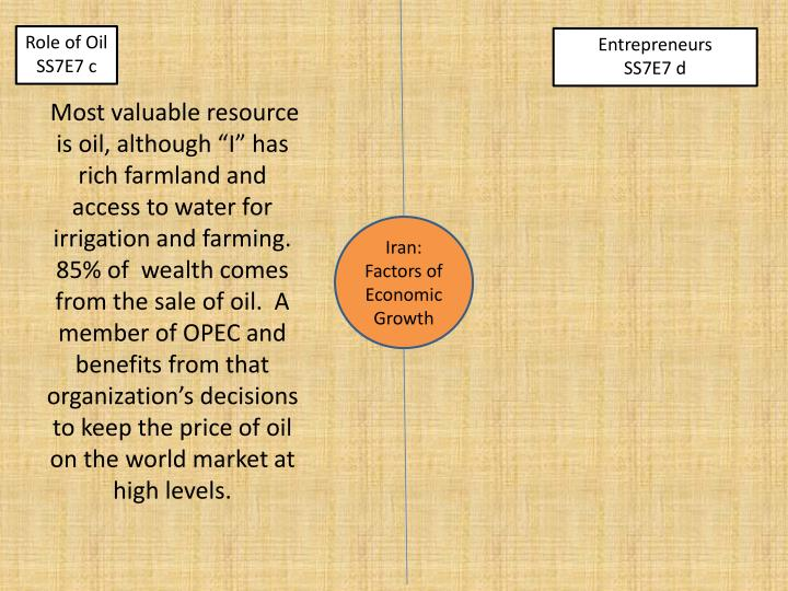 Role of Oil