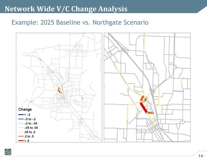 Network Wide V/C Change Analysis