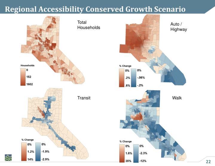 Regional Accessibility