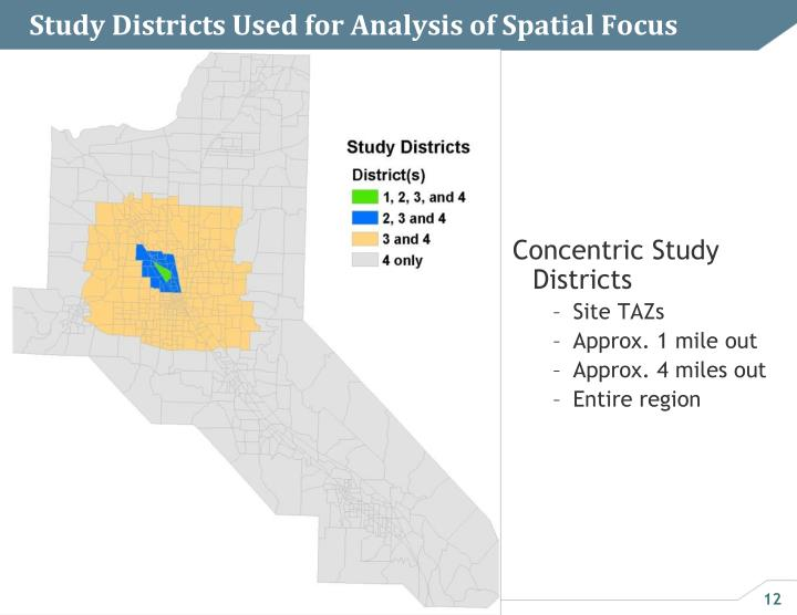 Study Districts Used for Analysis of Spatial Focus