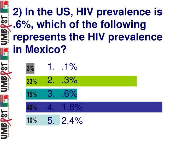 2) In the US, HIV prevalence is .6%, which of the following represents the HIV prevalence in Mexico?