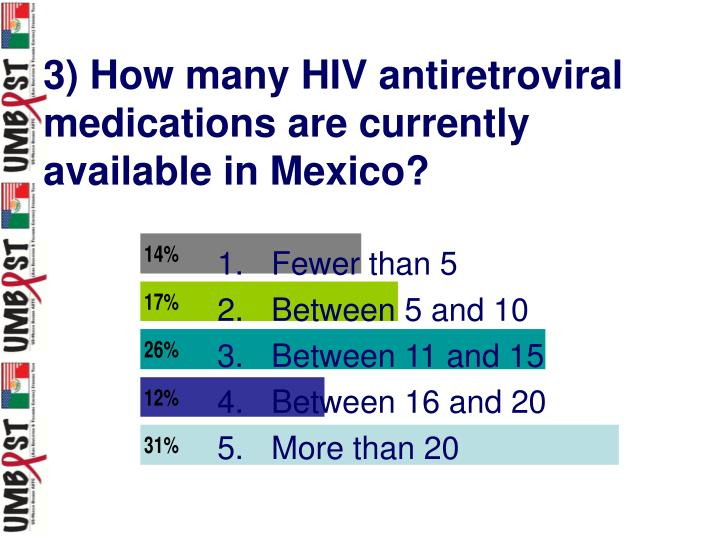 3) How many HIV antiretroviral medications are currently available in Mexico?