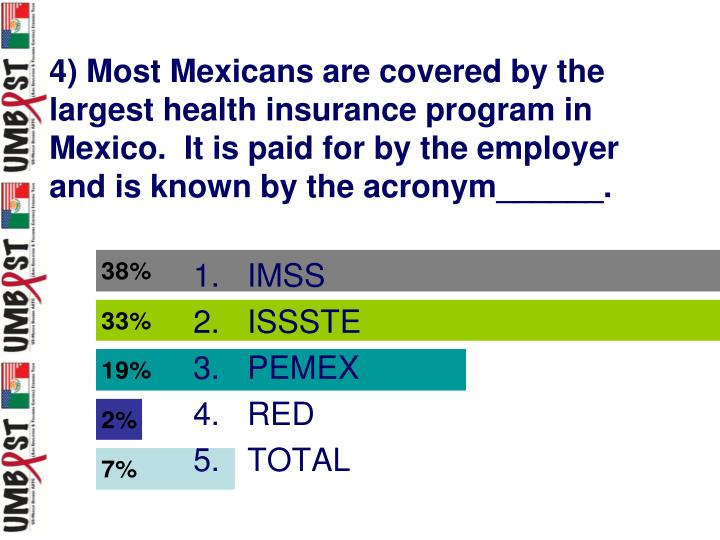 4) Most Mexicans are covered by the largest health insurance program in Mexico.  It is paid for by the employer and is known by the acronym______.