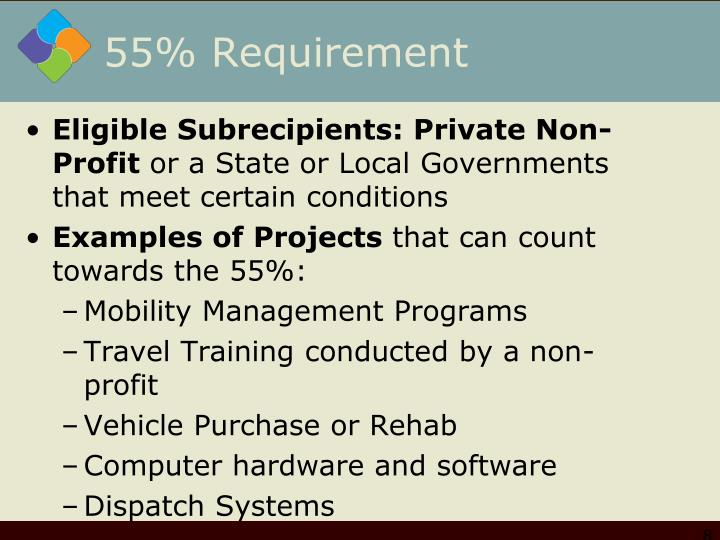 55% Requirement
