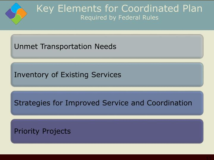 Key Elements for Coordinated Plan