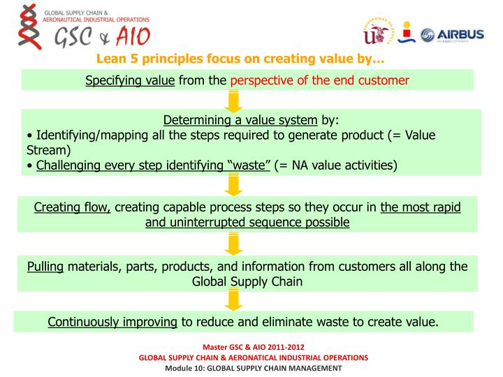 Lean 5 principles focus on creating value by…