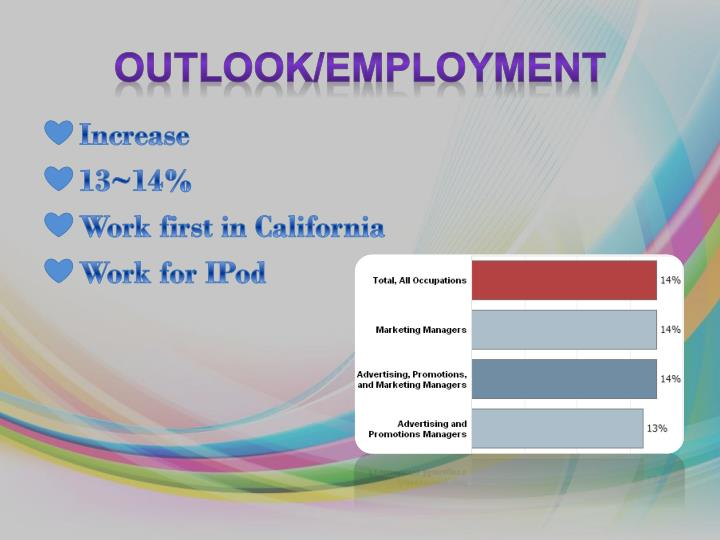 Outlook/Employment