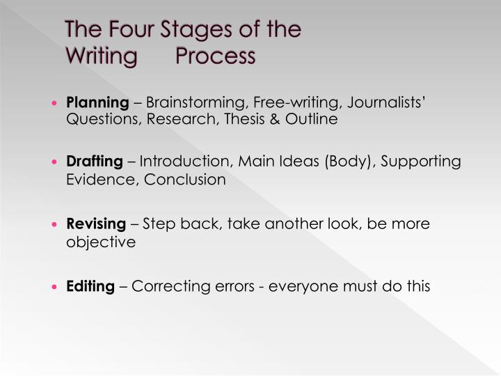 The Four Stages of the