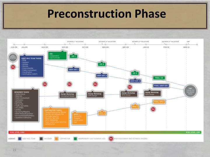 Preconstruction Phase
