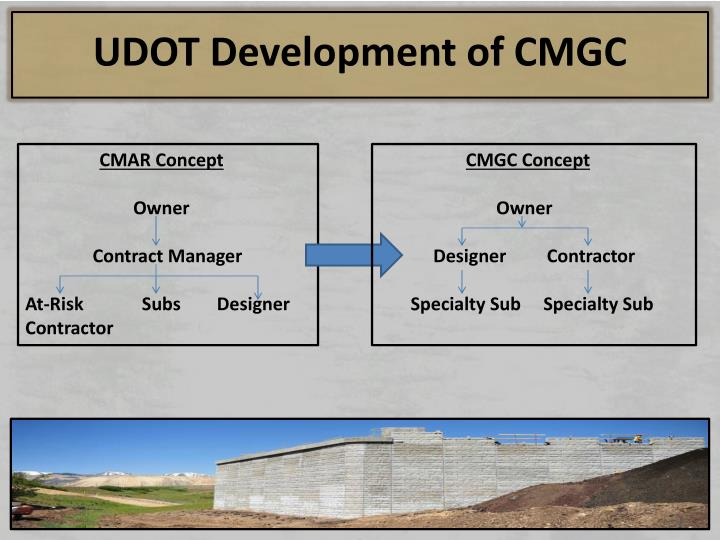 UDOT Development of CMGC