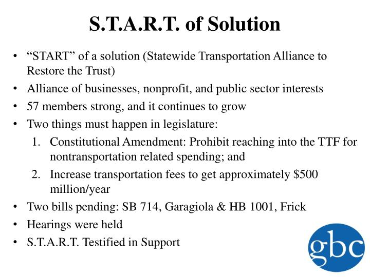 S.T.A.R.T. of Solution