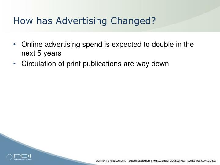 How has Advertising Changed?