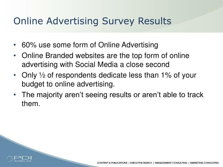 Online Advertising Survey Results