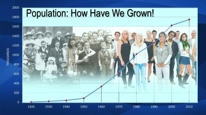 Population: How Have We Grown!
