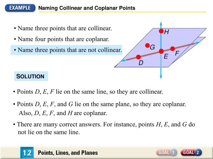 Naming Collinear and Coplanar Points