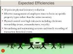 expected efficiencies