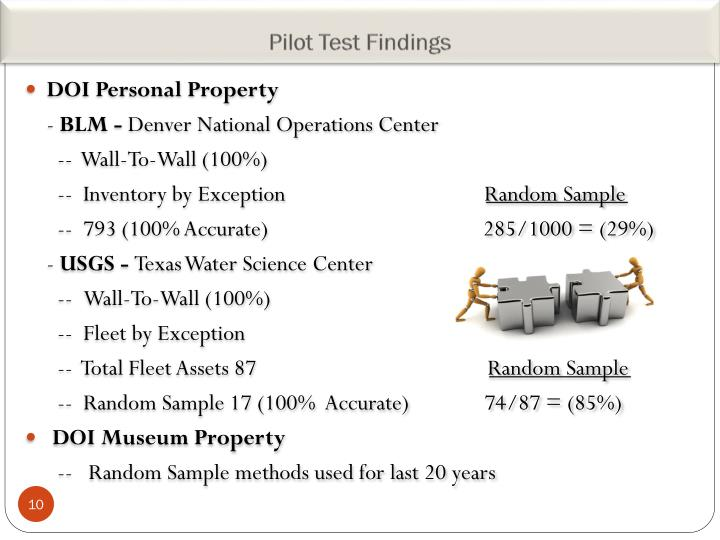 Pilot Test Findings