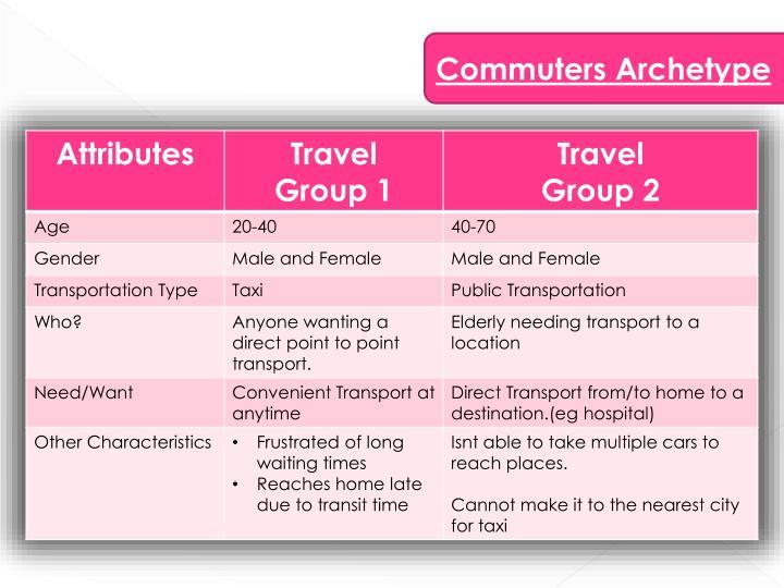 Commuters Archetype